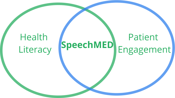 SMEDVennDiagram